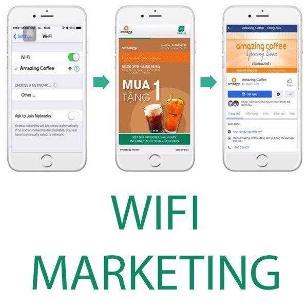 Câu hỏi thường gặp trong wifi marketing